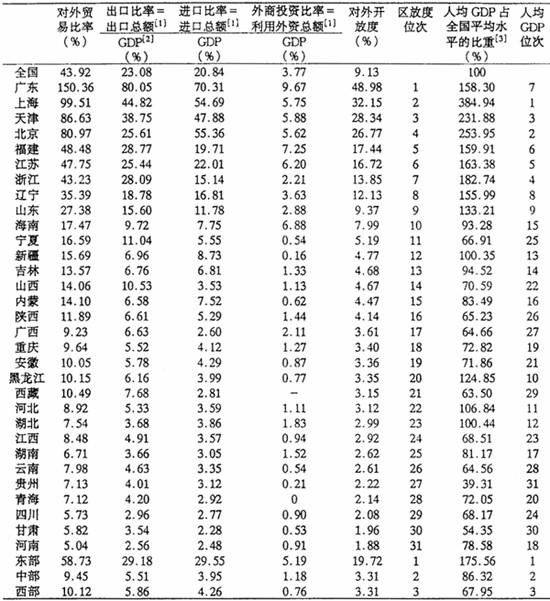 {2016河南各县gdp}.