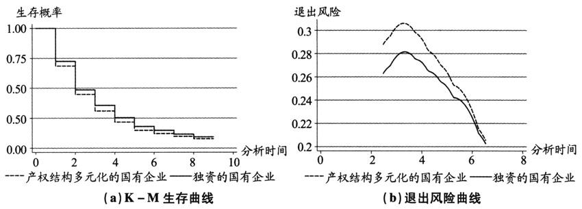 电路 电路图 电子 设计 设计图 素材 原理图 850_305