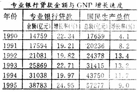 发展中的中国和各个国家的税制结构图片