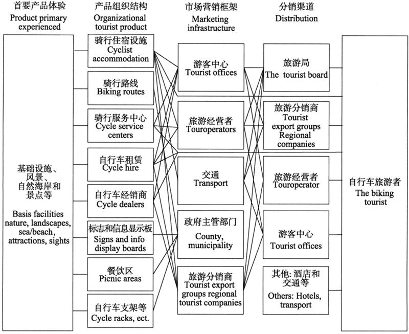 国外标准电路图