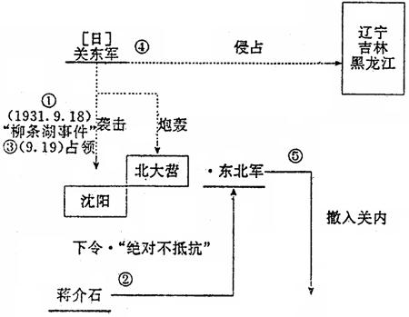 电路 电路图 电子 原理图 450_349