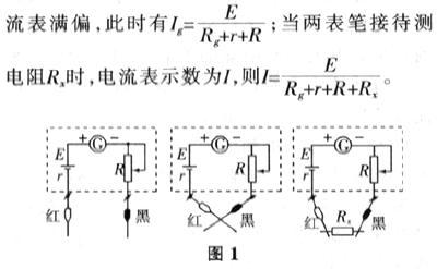 多用电表测量电阻的电路及原理如图1所示,首先红黑两表笔短接,调节调