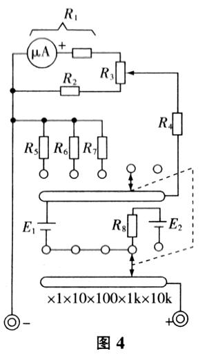 多用电表的欧姆调零原理管窥