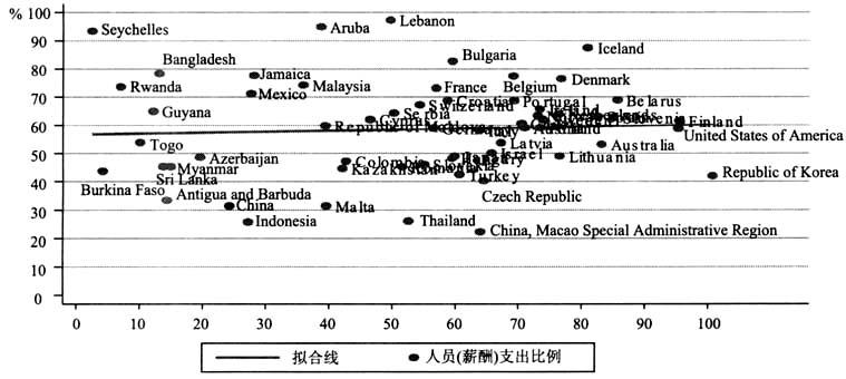 乌克兰人口比例_中国人口收入比例