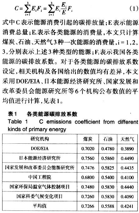 河北省能源消费结构以煤炭为主